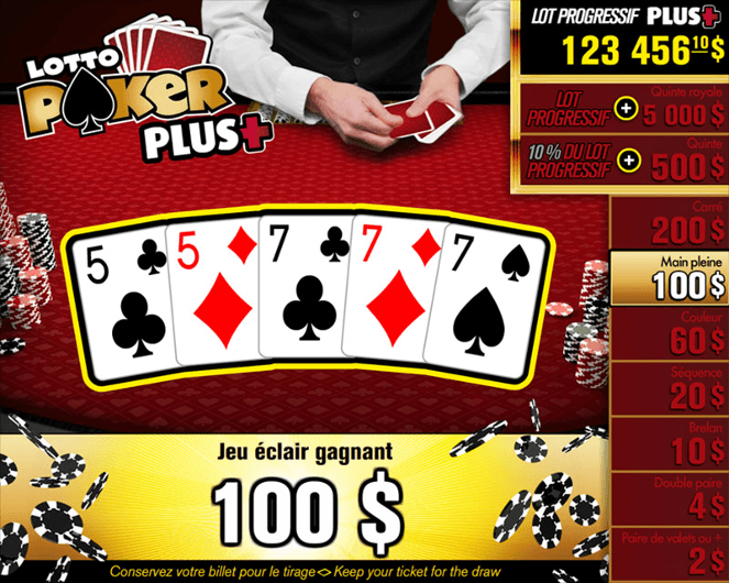 Online Casino Poker is Still Lucrative
